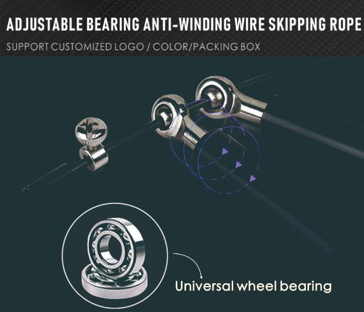 360 Degree Rotation Bearing