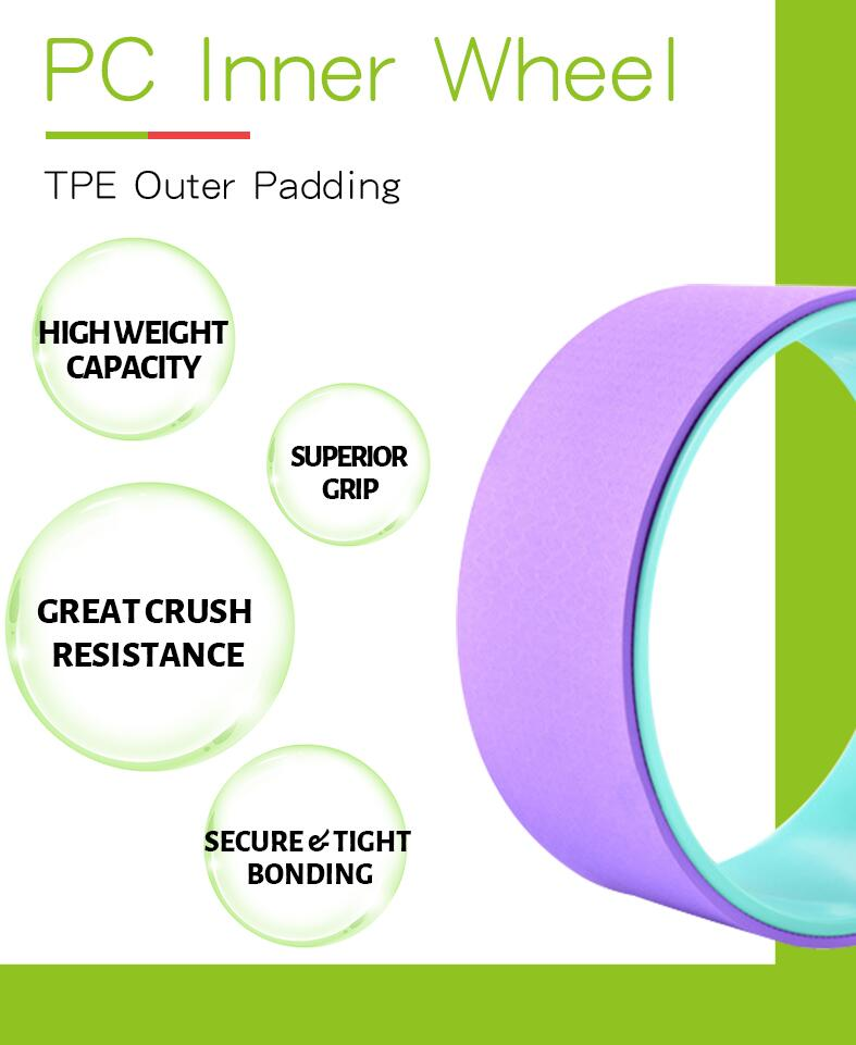 PC TPE Yoga Wheel Supplier